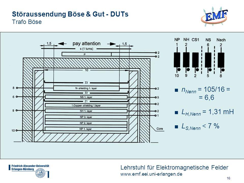 16 Lehrstuhl für Elektromagnetische Felder www.emf.eei.uni-erlangen.de Störaussendung Böse & Gut - DUTs Trafo Böse n Nenn = 105/16 = = 6,6 L H,Nenn = 1,31 mH L S,Nenn < 7 %