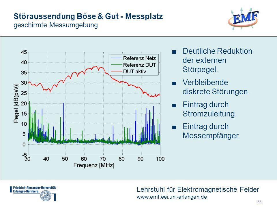 22 Lehrstuhl für Elektromagnetische Felder www.emf.eei.uni-erlangen.de Störaussendung Böse & Gut - Messplatz geschirmte Messumgebung Deutliche Reduktion der externen Störpegel.