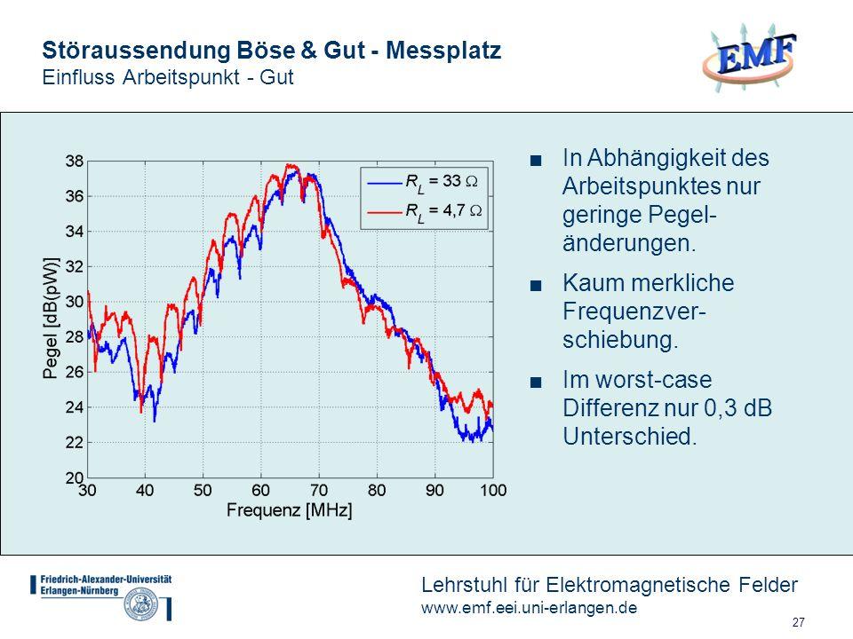 27 Lehrstuhl für Elektromagnetische Felder www.emf.eei.uni-erlangen.de Störaussendung Böse & Gut - Messplatz Einfluss Arbeitspunkt - Gut In Abhängigkeit des Arbeitspunktes nur geringe Pegel- änderungen.
