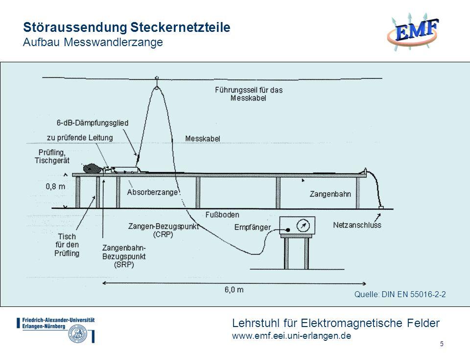 26 Lehrstuhl für Elektromagnetische Felder www.emf.eei.uni-erlangen.de Störaussendung Böse & Gut - Messplatz Einfluss Arbeitspunkt Normphilosophie: Für Störaussendung ungünstigster Arbeitspunkt zu wählen.
