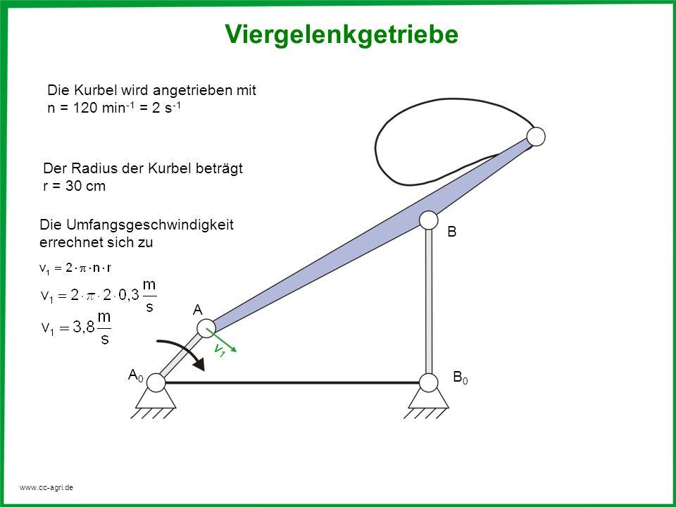 www.cc-agri.de Viergelenkgetriebe A Die Kurbel wird angetrieben mit n = 120 min -1 = 2 s -1 Der Radius der Kurbel beträgt r = 30 cm Die Umfangsgeschwi