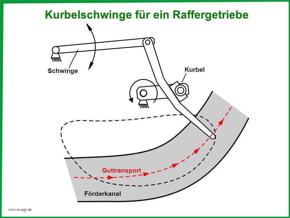 www.cc-agri.de Kurbelschwinge für ein Raffergetriebe Kurbel Schwinge Guttransport Förderkanal