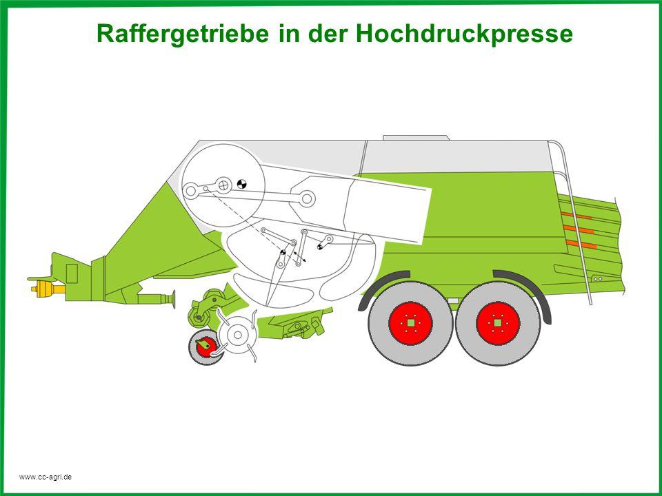 www.cc-agri.de Raffergetriebe in der Hochdruckpresse