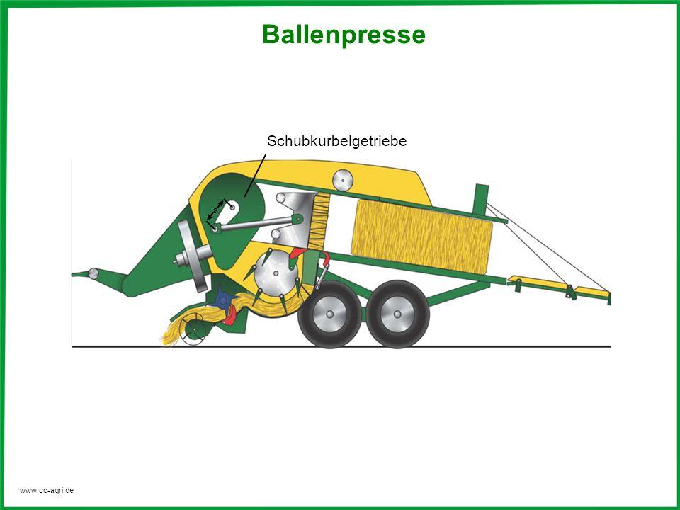 www.cc-agri.de a Ballenpresse Schubkurbelgetriebe
