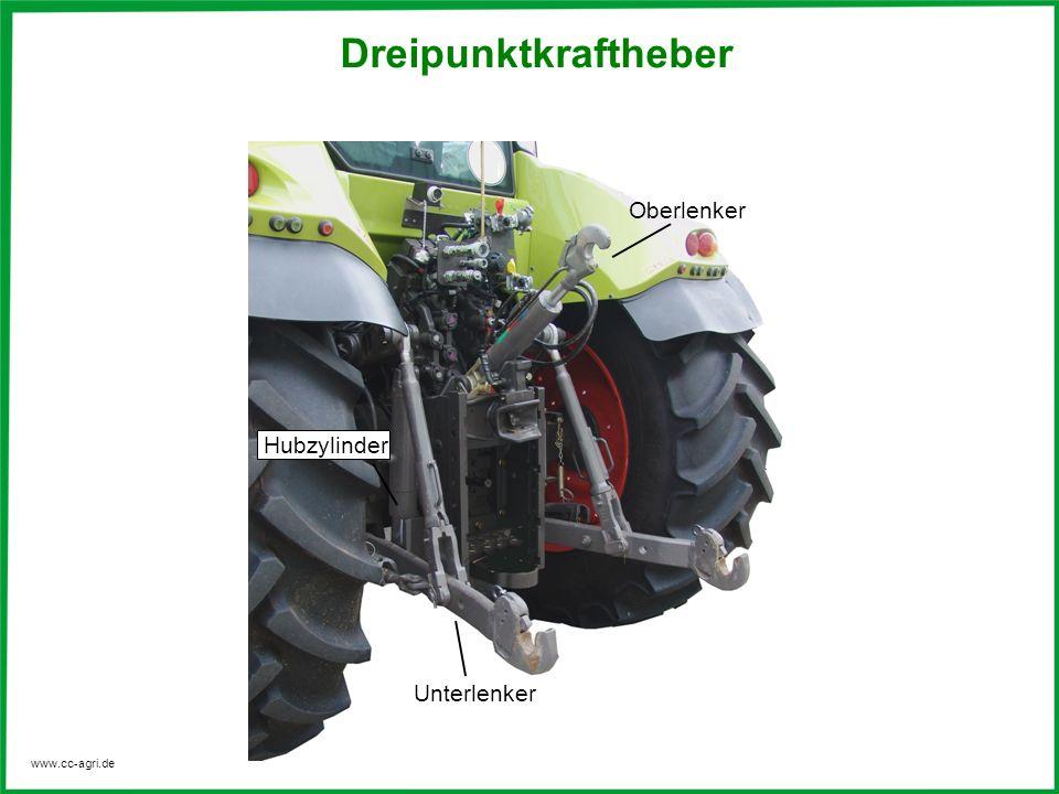 www.cc-agri.de Dreipunktkraftheber Oberlenker Unterlenker Hubzylinder