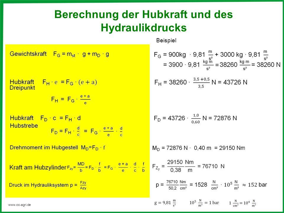 www.cc-agri.de Beispiel Berechnung der Hubkraft und des Hydraulikdrucks