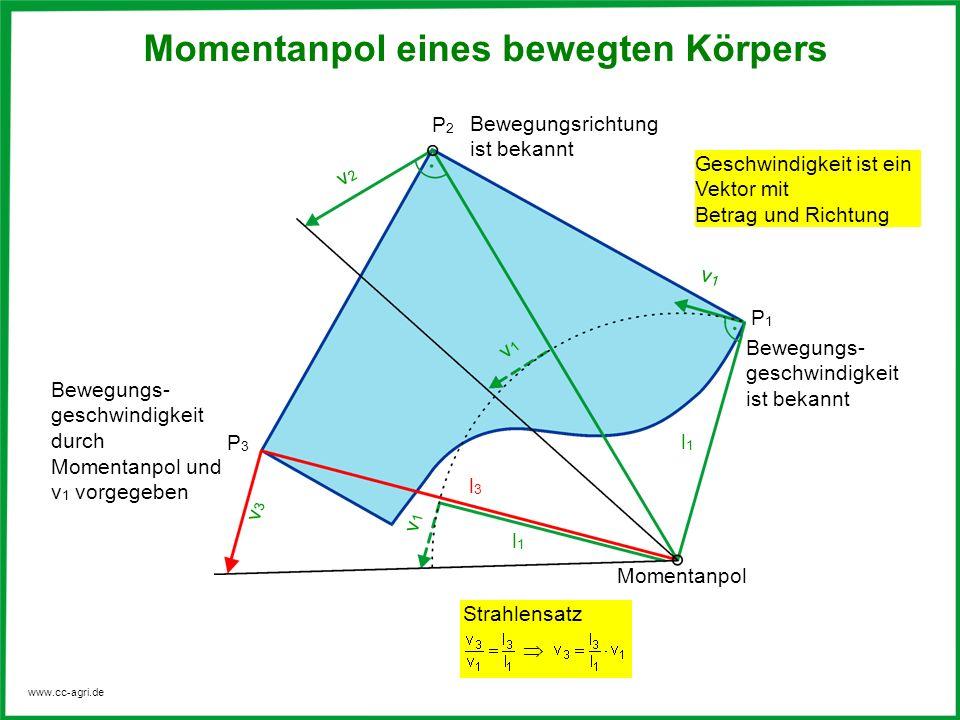 www.cc-agri.de P2P2 Bewegungsrichtung ist bekannt P1P1 P3P3 v2v2 v1v1 Geschwindigkeit ist ein Vektor mit Betrag und Richtung Bewegungs- geschwindigkei