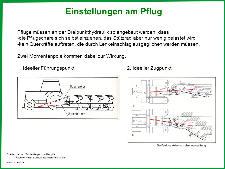 www.cc-agri.de Einstellungen am Pflug Pflüge müssen an der Dreipunkthydraulik so angebaut werden, dass -die Pflugschare sich selbst einziehen, das Stü