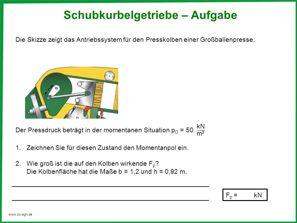 www.cc-agri.de Schubkurbelgetriebe – Aufgabe F p = kN