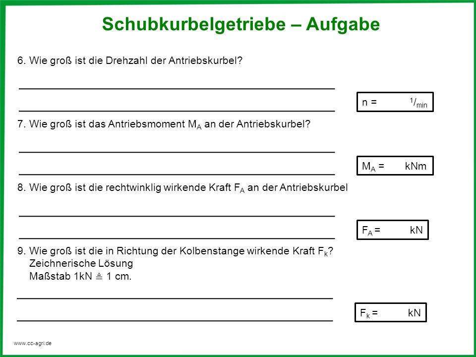 www.cc-agri.de Schubkurbelgetriebe – Aufgabe F A = kN n = 1 / min M A = kNm F k = kN