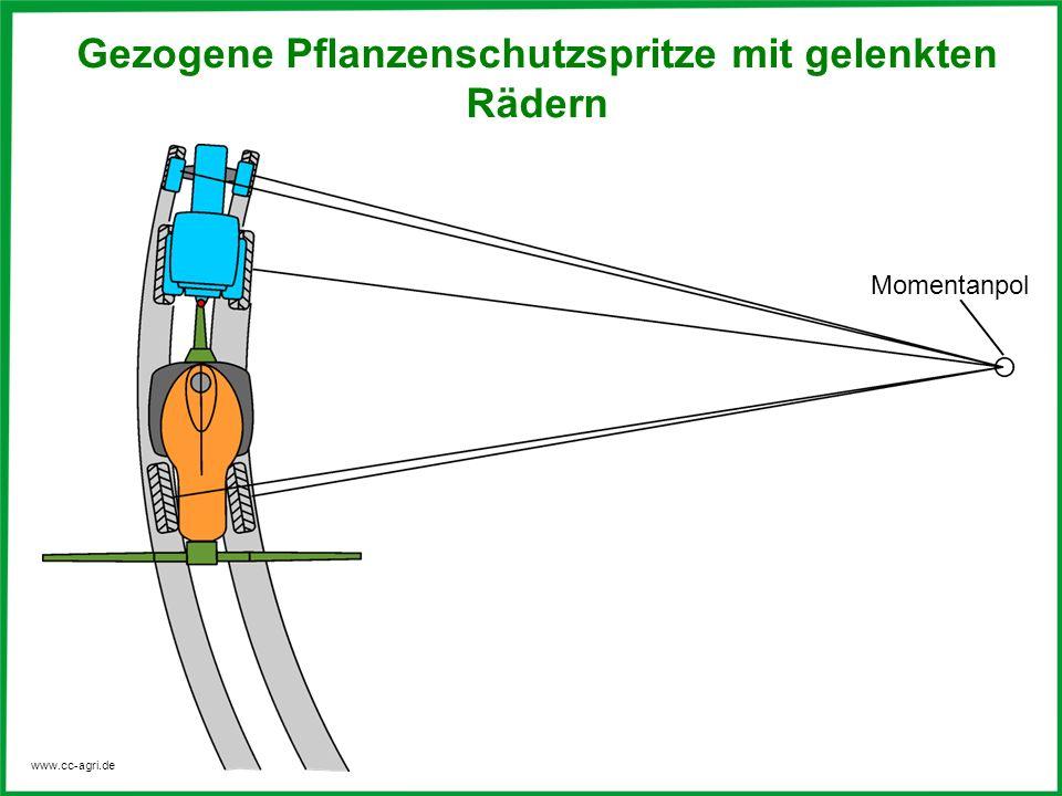 www.cc-agri.de Momentanpol Gezogene Pflanzenschutzspritze mit gelenkten Rädern