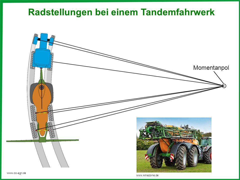 www.cc-agri.de Momentanpol Radstellungen bei einem Tandemfahrwerk www.Amazone.de