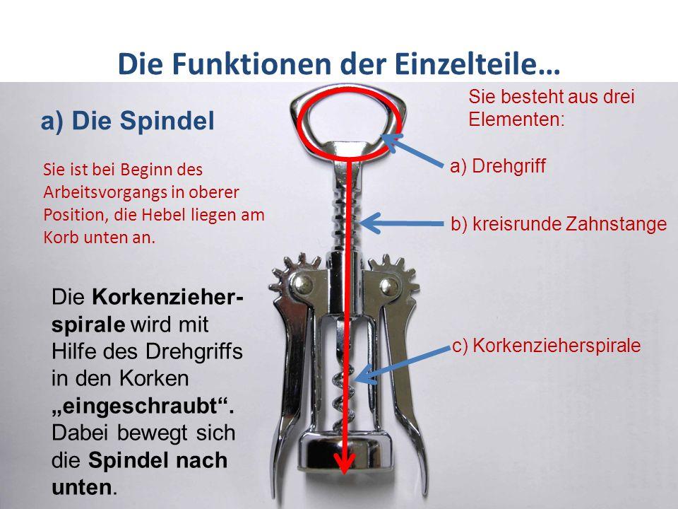 Die Funktionen der Einzelteile… a) Die Spindel Während die Spirale sich beim Einschrauben in den Korken nach unten bewegt, klappen die beiden Griffhebel nach oben.