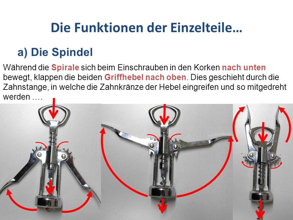 Die Funktionen der Einzelteile… a) Die Spindel Während die Spirale sich beim Einschrauben in den Korken nach unten bewegt, klappen die beiden Griffheb