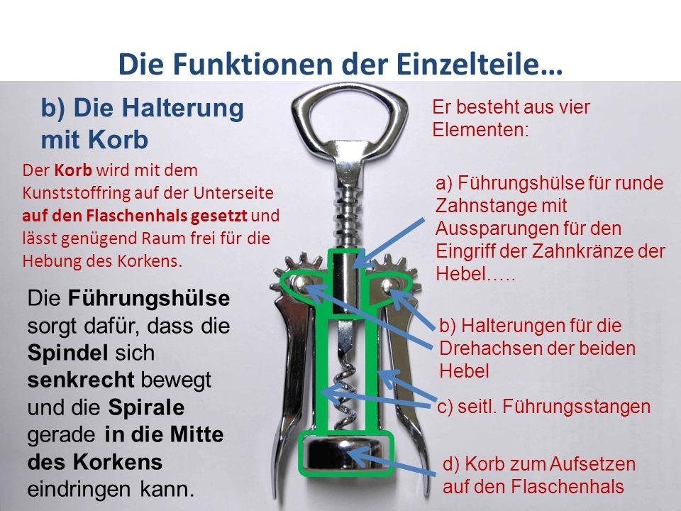 Die Funktionen der Einzelteile… Der Korb wird mit dem Kunststoffring auf der Unterseite auf den Flaschenhals gesetzt und lässt genügend Raum frei für