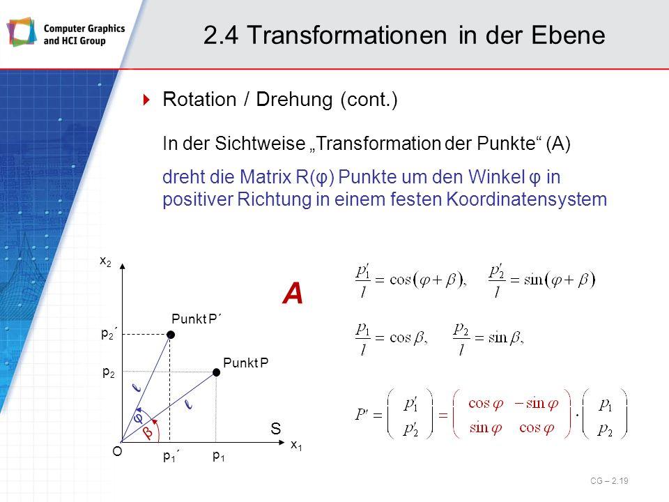 2.4 Transformationen in der Ebene Rotation / Drehung (cont.) A In der Sichtweise Transformation der Punkte (A) dreht die Matrix R(φ) Punkte um den Win