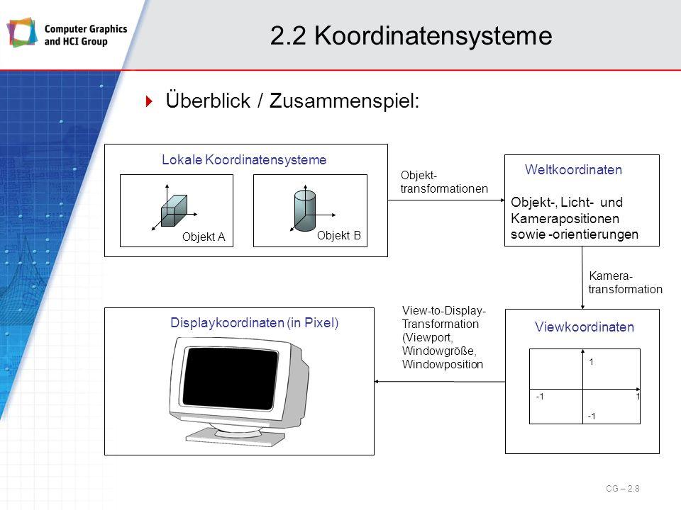 2.5 Transformationen im Raum Translation Die Verschiebung eines Punktes (x,y,z) T um den Translationsvektor (t x,t y,t z ) T ergibt den Punkt (x,y,z) T mit: CG – 2.29