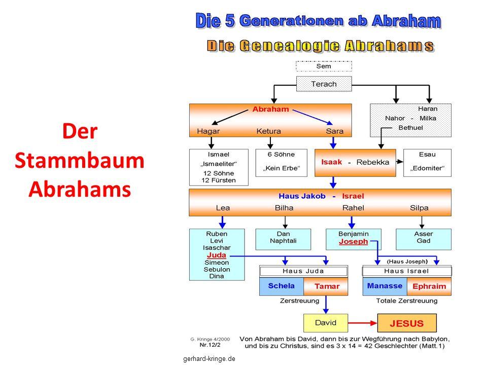 Der Stammbaum Abrahams gerhard-kringe.de