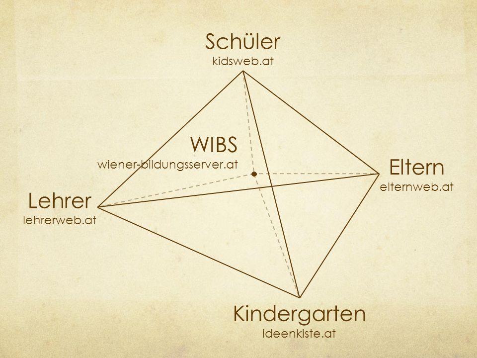 Lehrer lehrerweb.at Eltern elternweb.at Schüler kidsweb.at Kindergarten ideenkiste.at WIBS wiener-bildungsserver.at