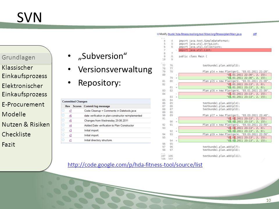 SVN Subversion Versionsverwaltung Repository: http://code.google.com/p/hda-fitness-tool/source/list 10 Grundlagen Klassischer Einkaufsprozess Elektron