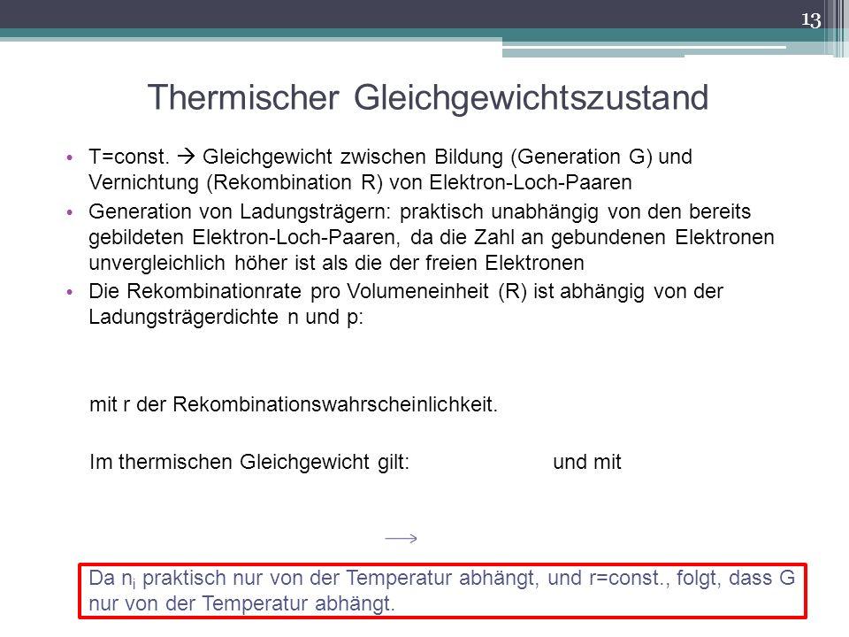 Thermischer Gleichgewichtszustand T=const. Gleichgewicht zwischen Bildung (Generation G) und Vernichtung (Rekombination R) von Elektron-Loch-Paaren Ge