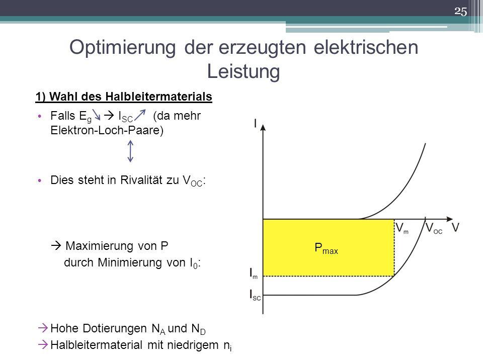 Optimierung der erzeugten elektrischen Leistung Falls E g I SC (da mehr Elektron-Loch-Paare) Dies steht in Rivalität zu V OC : Maximierung von P durch