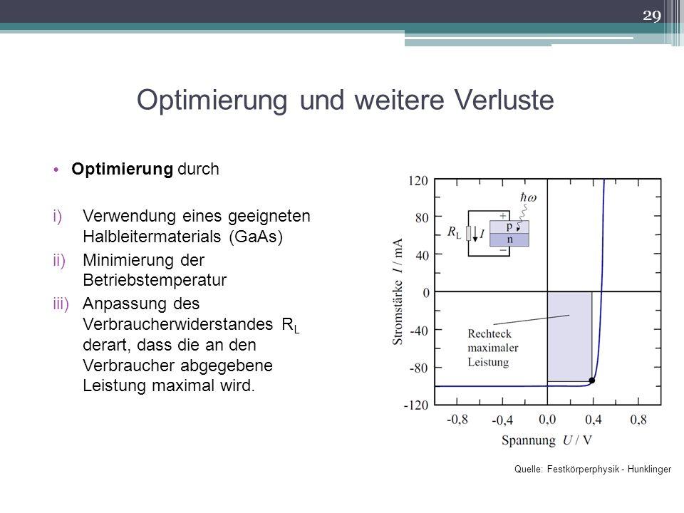 Optimierung und weitere Verluste Optimierung durch i)Verwendung eines geeigneten Halbleitermaterials (GaAs) ii)Minimierung der Betriebstemperatur iii)