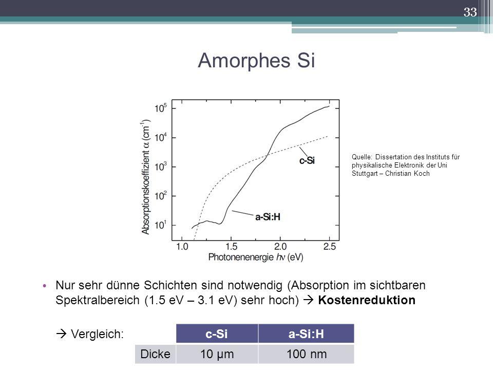 c-Sia-Si:H Dicke10 μm100 nm Nur sehr dünne Schichten sind notwendig (Absorption im sichtbaren Spektralbereich (1.5 eV – 3.1 eV) sehr hoch) Kostenreduk