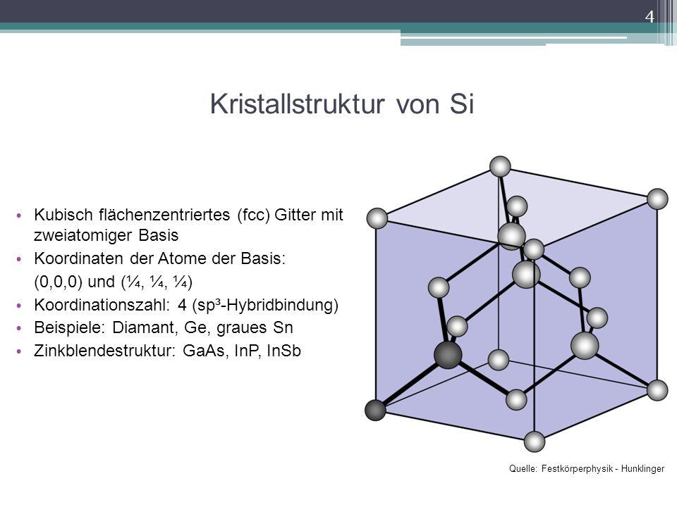 Kristallstruktur von Si Kubisch flächenzentriertes (fcc) Gitter mit zweiatomiger Basis Koordinaten der Atome der Basis: (0,0,0) und (¼, ¼, ¼) Koordina