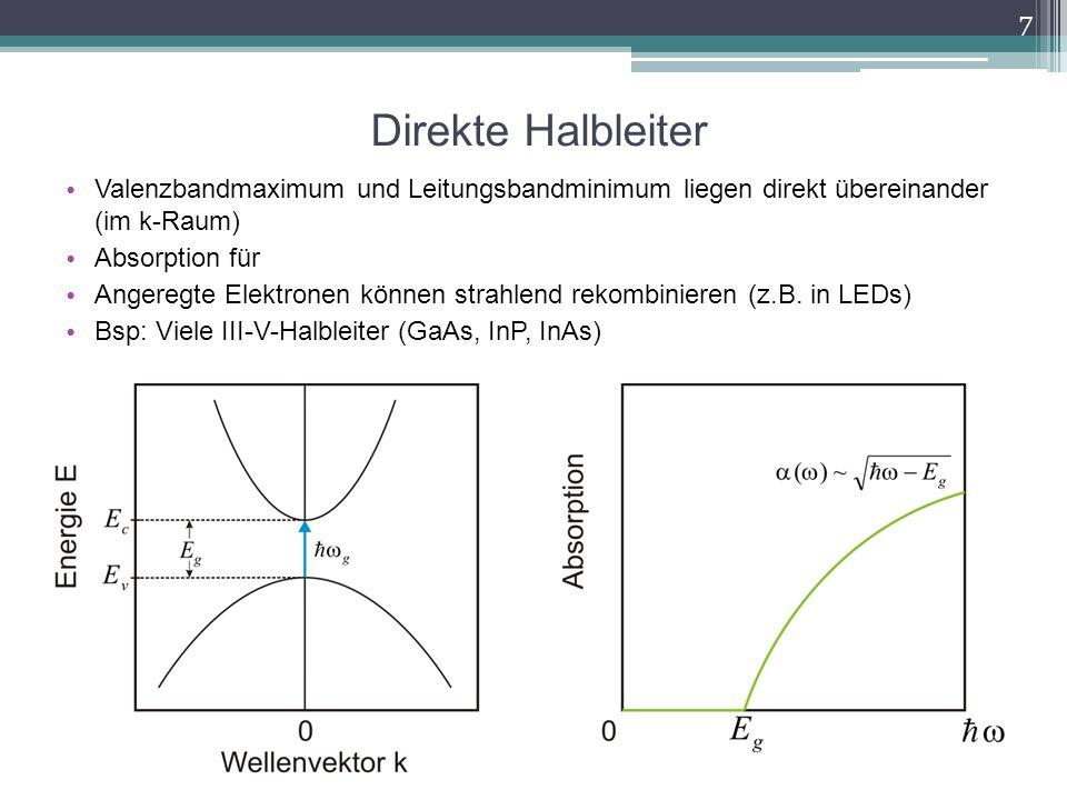 Indirekte Halbleiter Valenzbandmaximum und Leitungsbandminimum liegen nicht direkt übereinander Notwendig ist eine Absorption oder Emission eines Phonons Strahlende Relaxation ist sehr viel unwahrscheinlicher, da ein passendes Phonon benötigt wird Bsp: reine Halbleiter wie Si, Ge 8