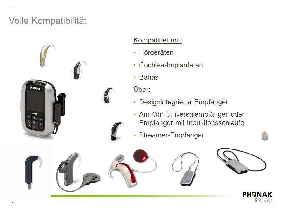 Kompatibel mit: Hörgeräten Cochlea-Implantaten Bahas Über: Designintegrierte Empfänger Am-Ohr-Universalempfänger oder Empfänger mit Induktionsschlaufe