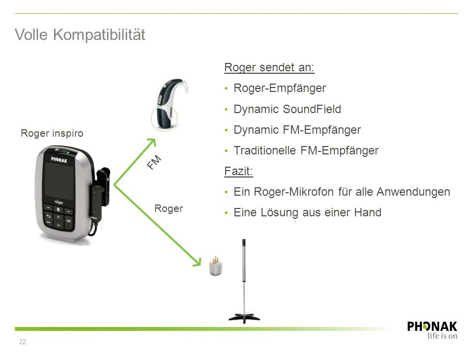 Roger sendet an: Roger-Empfänger Dynamic SoundField Dynamic FM-Empfänger Traditionelle FM-Empfänger Fazit: Ein Roger-Mikrofon für alle Anwendungen Ein