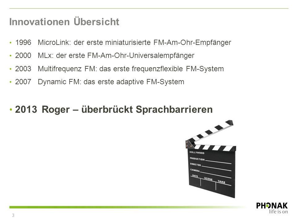 1996 MicroLink: der erste miniaturisierte FM-Am-Ohr-Empfänger 2000 MLx: der erste FM-Am-Ohr-Universalempfänger 2003 Multifrequenz FM: das erste freque