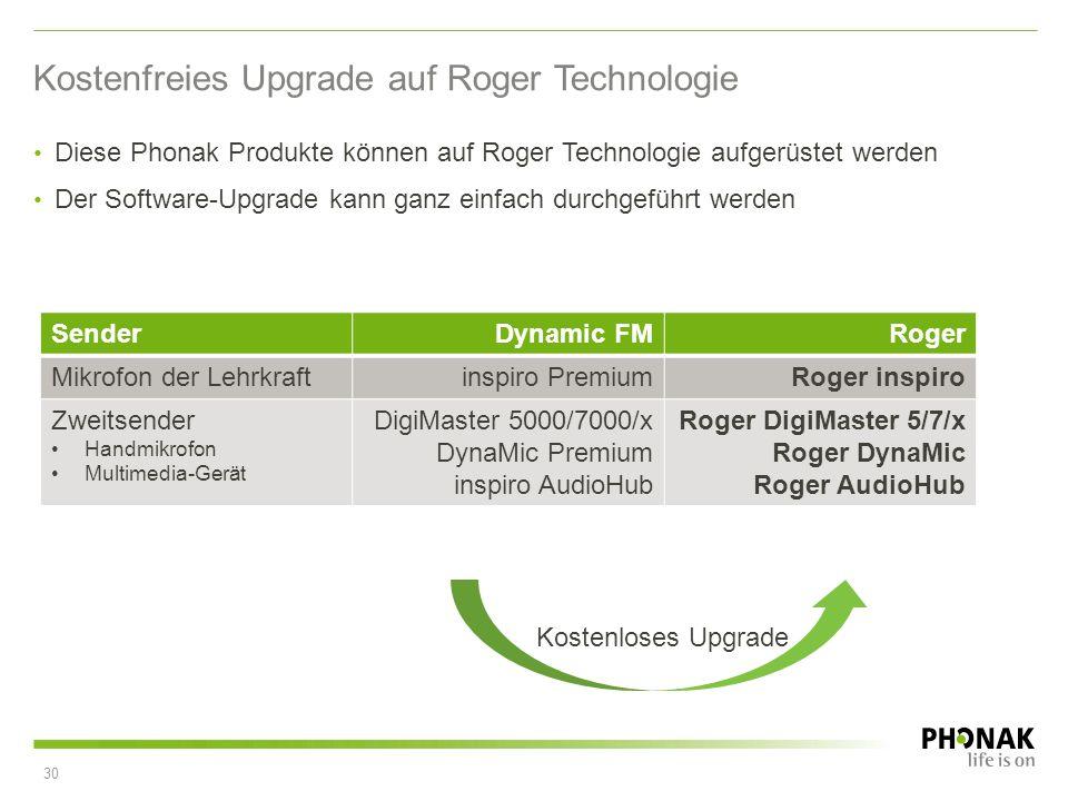 Diese Phonak Produkte können auf Roger Technologie aufgerüstet werden Der Software-Upgrade kann ganz einfach durchgeführt werden Kostenfreies Upgrade