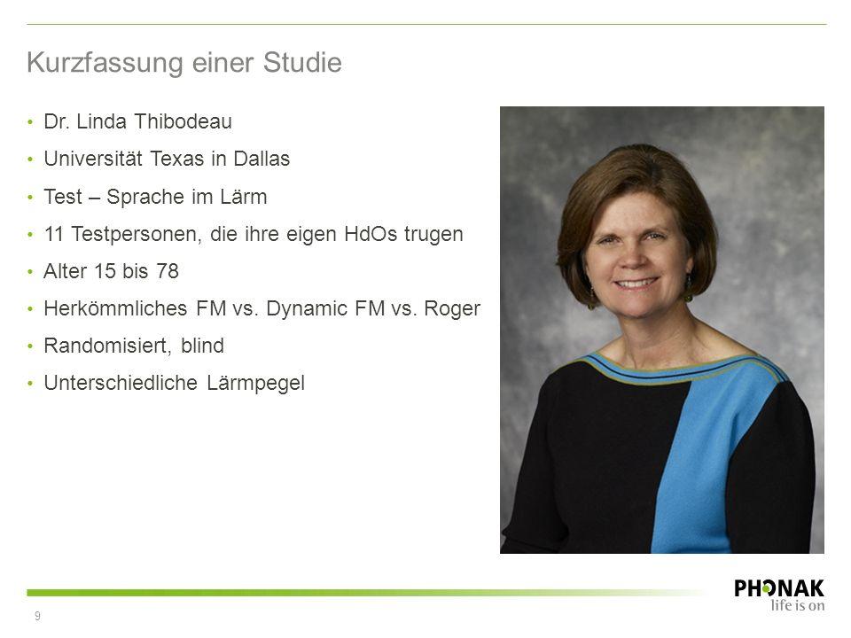 Dr. Linda Thibodeau Universität Texas in Dallas Test – Sprache im Lärm 11 Testpersonen, die ihre eigen HdOs trugen Alter 15 bis 78 Herkömmliches FM vs