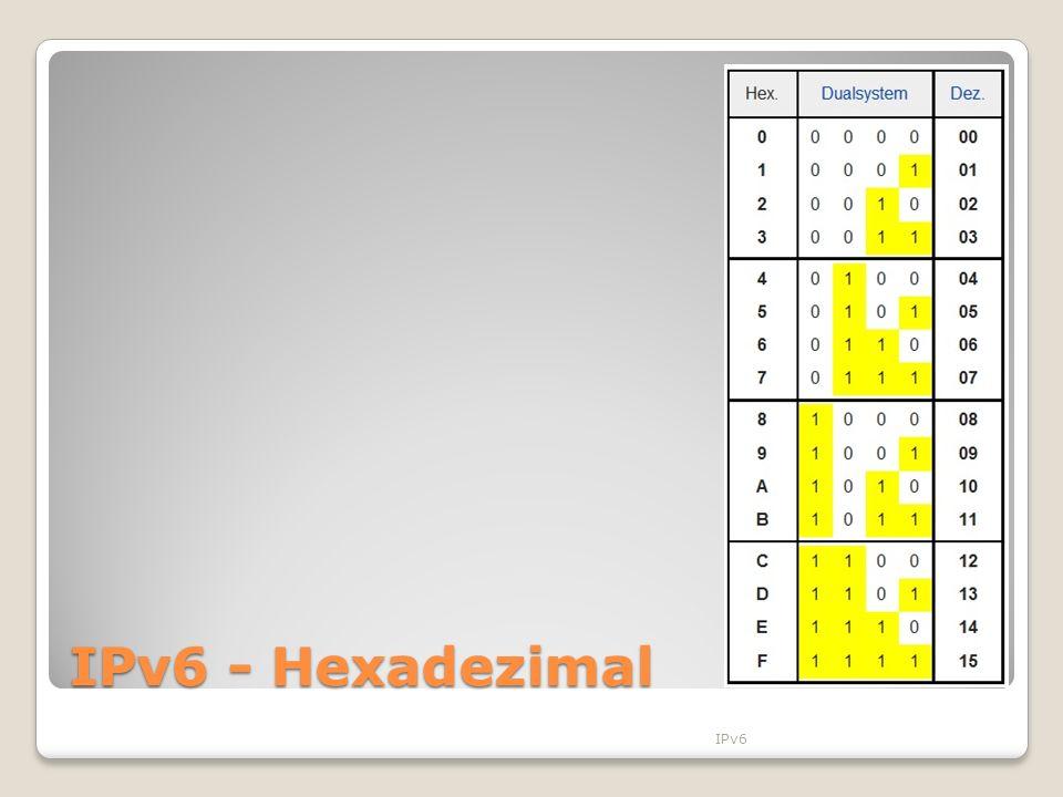 IPv6 - Hexadezimal IPv6