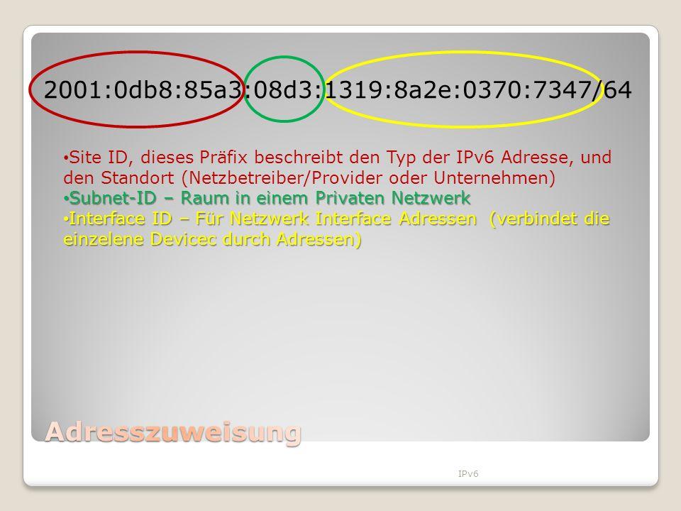 Site ID, dieses Präfix beschreibt den Typ der IPv6 Adresse, und den Standort (Netzbetreiber/Provider oder Unternehmen) Subnet-ID – Raum in einem Priva