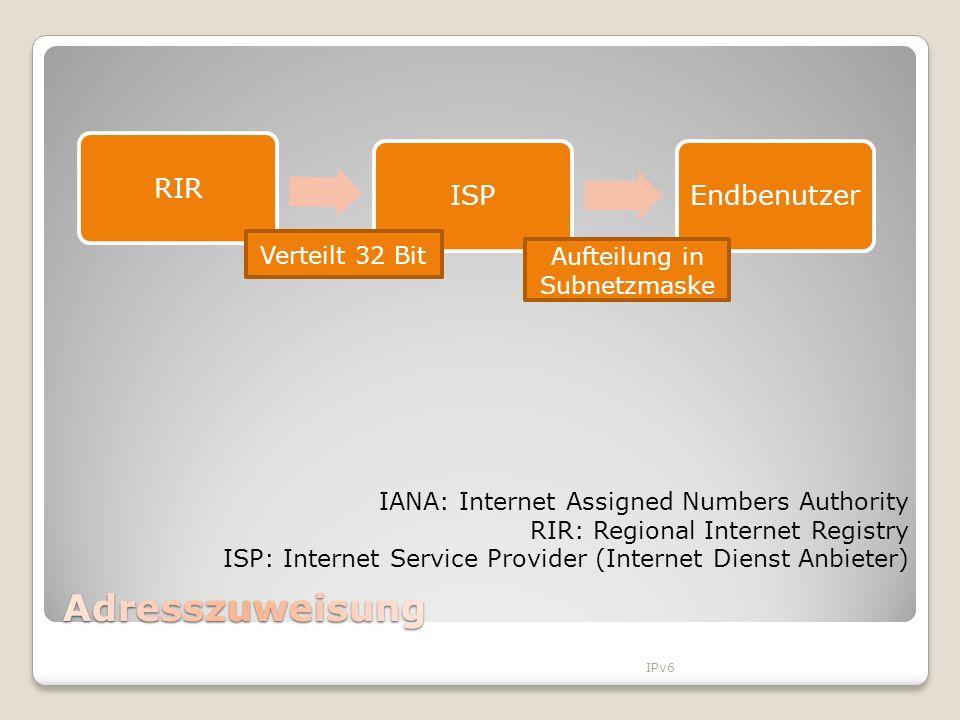 RIRISPEndbenutzer IPv6 Verteilt 32 Bit Aufteilung in Subnetzmaske IANA: Internet Assigned Numbers Authority RIR: Regional Internet Registry ISP: Inter
