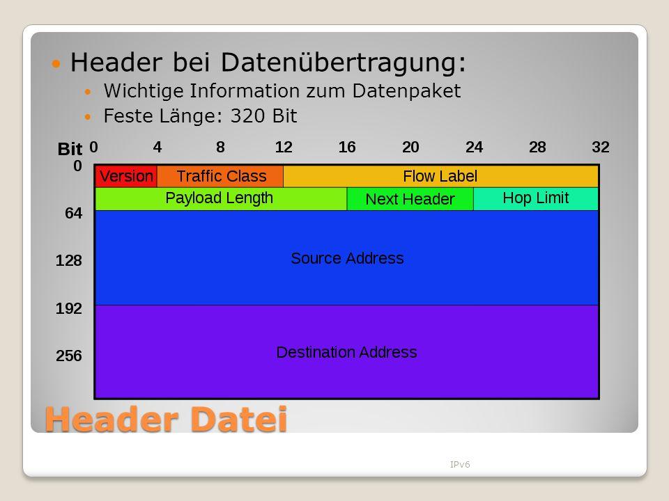 Header Datei IPv6 Header bei Datenübertragung: Wichtige Information zum Datenpaket Feste Länge: 320 Bit