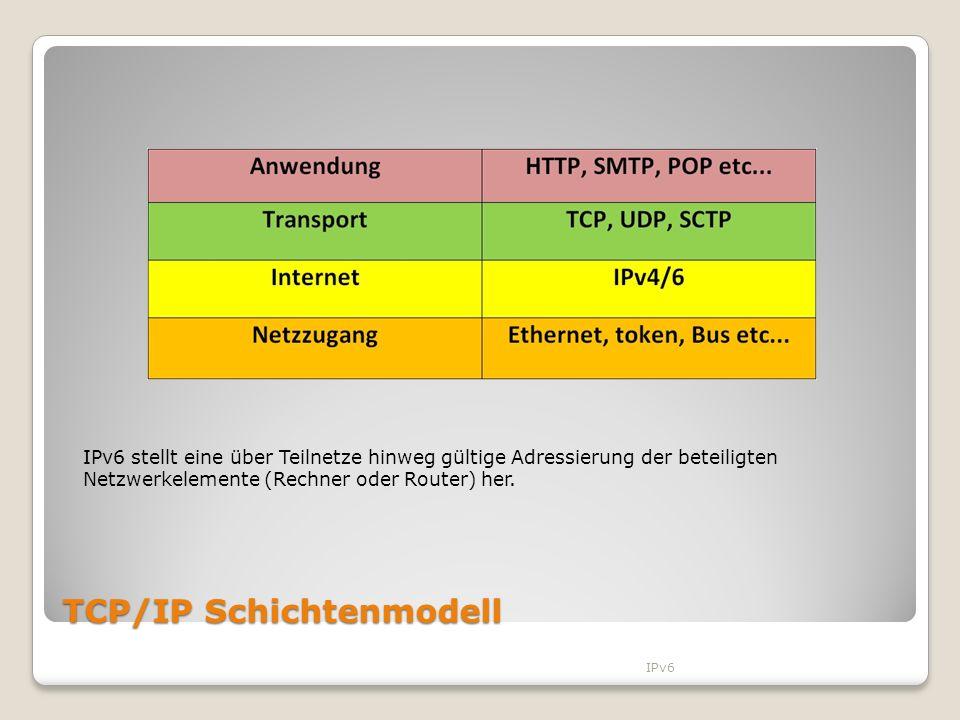 IPv6 stellt eine über Teilnetze hinweg gültige Adressierung der beteiligten Netzwerkelemente (Rechner oder Router) her. IPv6 TCP/IP Schichtenmodell