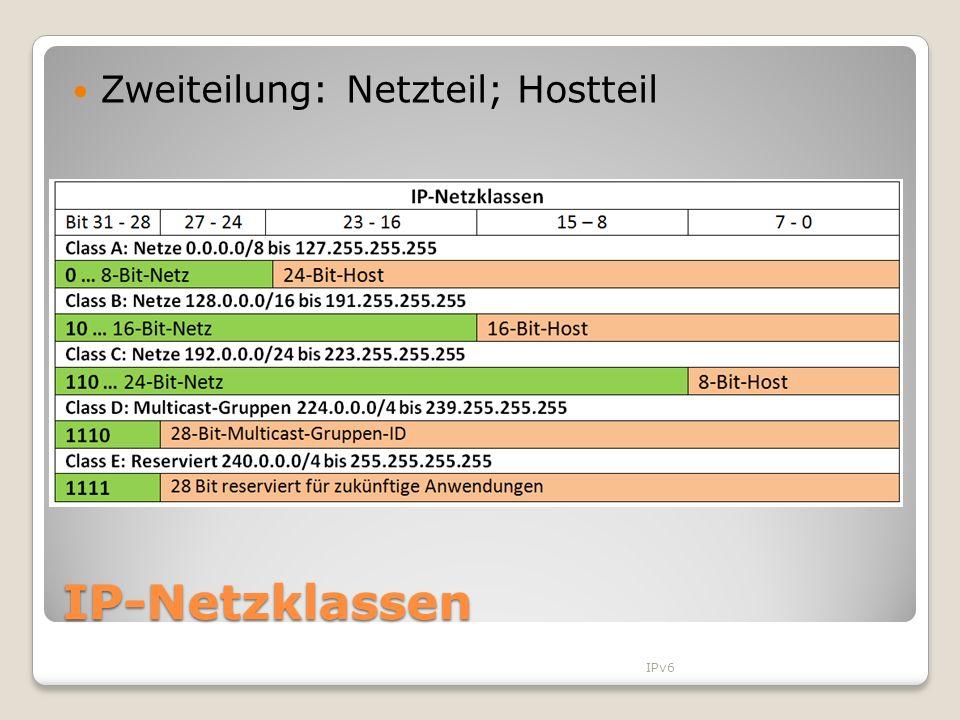 IP-Netzklassen Zweiteilung: Netzteil; Hostteil IPv6