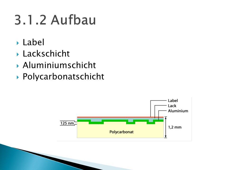 Label Lackschicht Aluminiumschicht Polycarbonatschicht