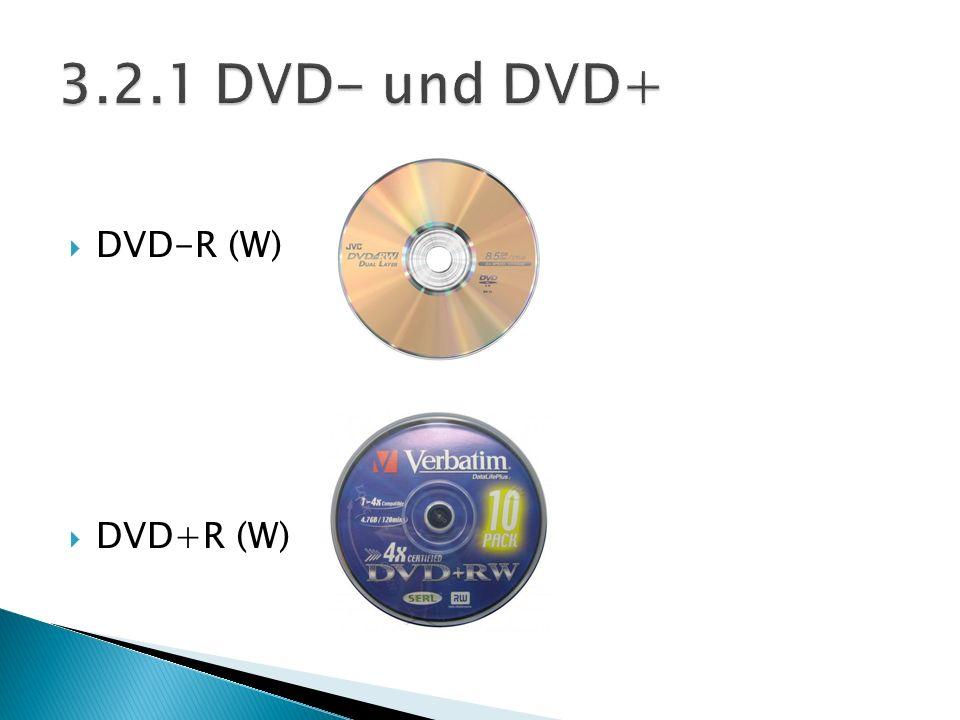 DVD-R (W) DVD+R (W)