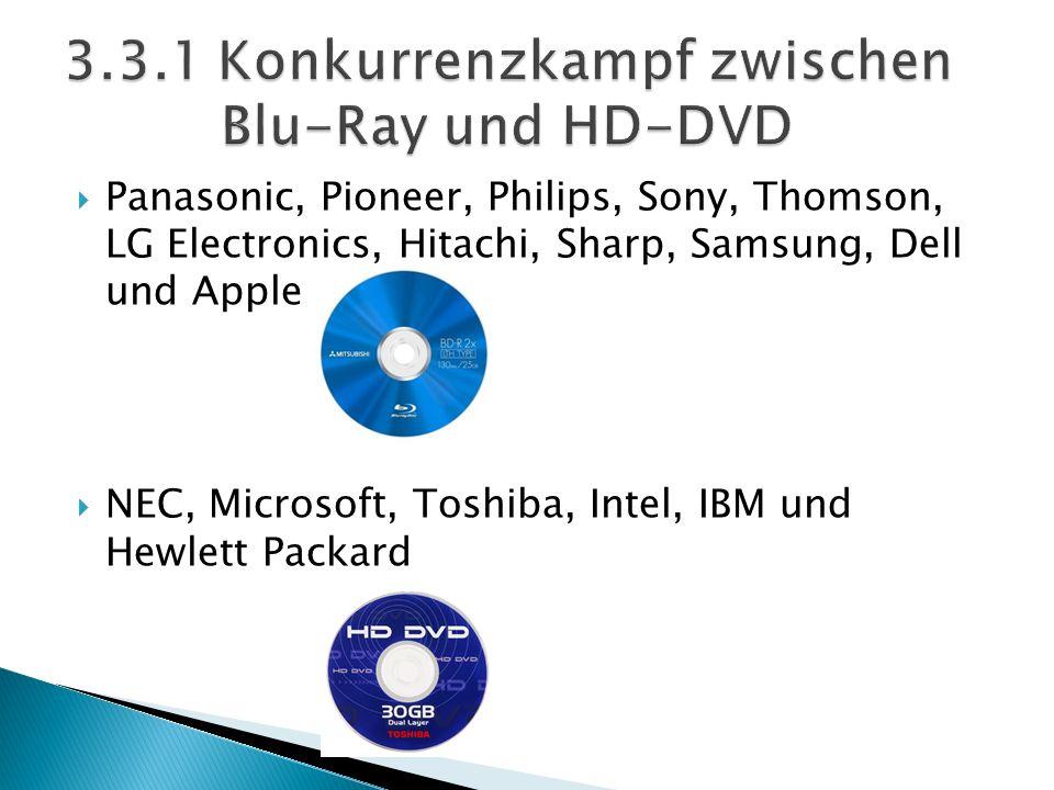 Panasonic, Pioneer, Philips, Sony, Thomson, LG Electronics, Hitachi, Sharp, Samsung, Dell und Apple NEC, Microsoft, Toshiba, Intel, IBM und Hewlett Pa