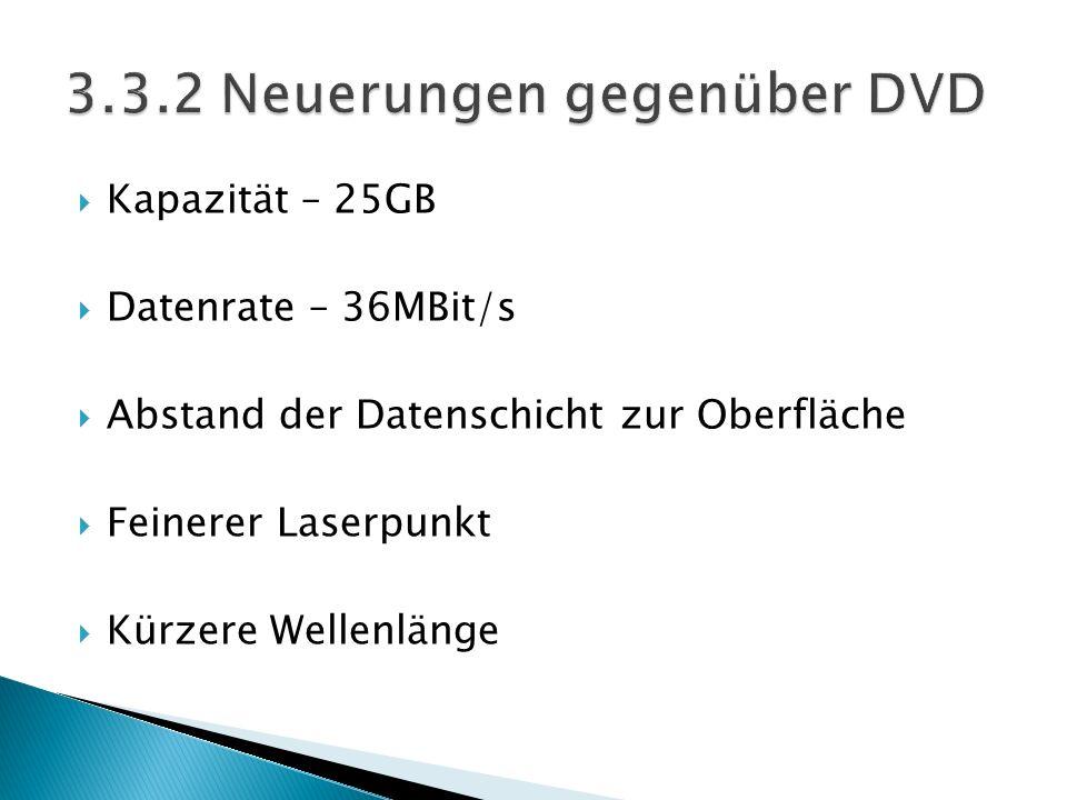 Kapazität – 25GB Datenrate – 36MBit/s Abstand der Datenschicht zur Oberfläche Feinerer Laserpunkt Kürzere Wellenlänge