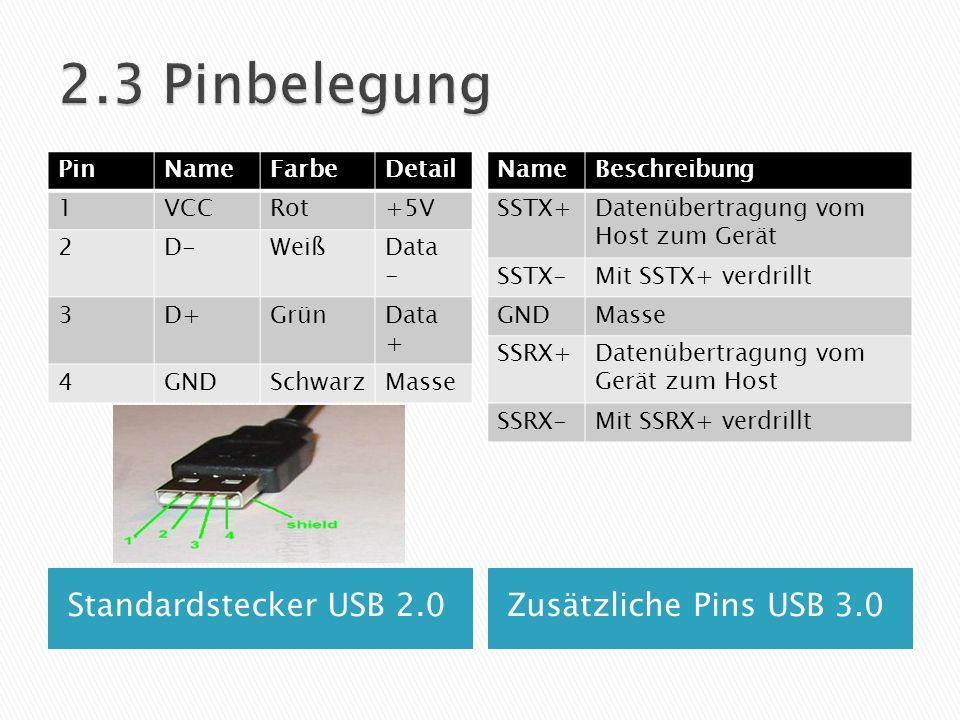 Standardstecker USB 2.0Zusätzliche Pins USB 3.0 PinNameFarbeDetail 1VCCRot+5V 2D-WeißData - 3D+GrünData + 4GNDSchwarzMasse NameBeschreibung SSTX+Daten