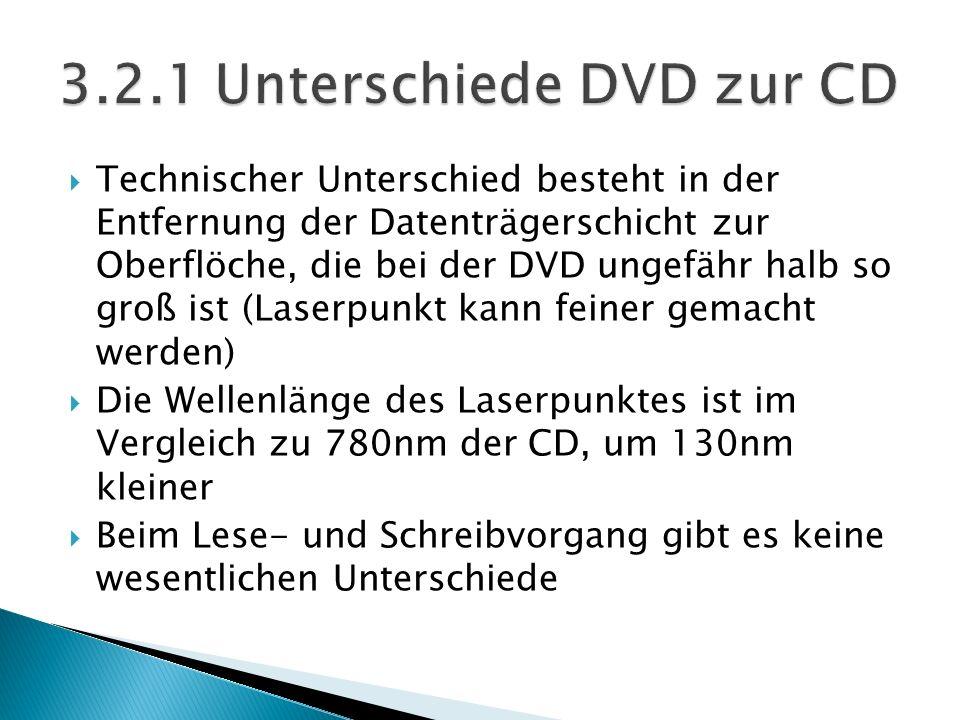 Technischer Unterschied besteht in der Entfernung der Datenträgerschicht zur Oberflöche, die bei der DVD ungefähr halb so groß ist (Laserpunkt kann fe