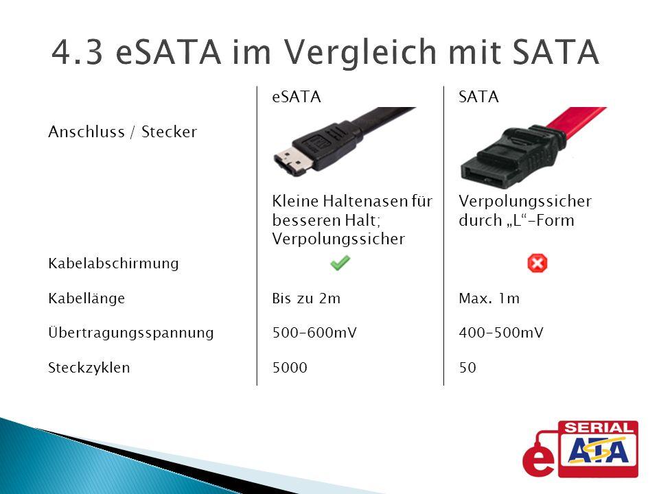 4.3 eSATA im Vergleich mit SATA eSATASATA Anschluss / Stecker Kleine Haltenasen für besseren Halt; Verpolungssicher Verpolungssicher durch L-Form Kabe
