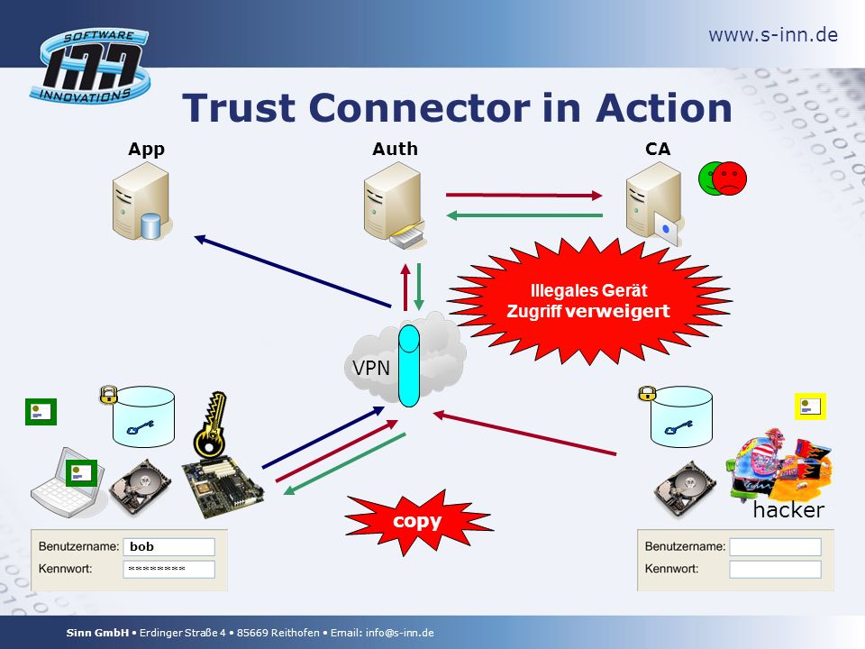 www.s-inn.de Sinn GmbH Erdinger Straße 4 85669 Reithofen Email: info@s-inn.de Trust Connector in Action hacker copy Illegales Gerät Zugriff verweigert VPN bob ******** CAAuthApp