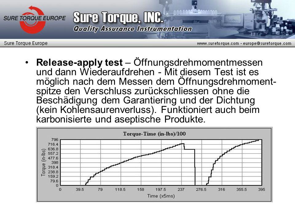 Release-apply test – Öffnungsdrehmomentmessen und dann Wiederaufdrehen - Mit diesem Test ist es möglich nach dem Messen dem Öffnungsdrehmoment- spitze